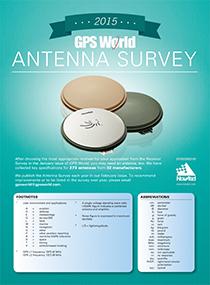 GPSWorld_2015_AntennaSurvey-cover-210